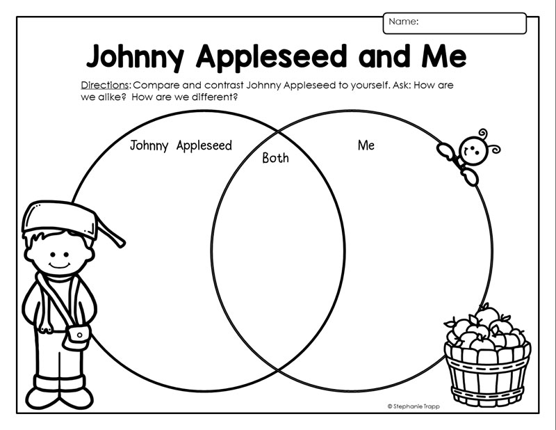 apple unit for kindergarten and first grade Venn Diagram with Lines Template Printable venn diagram johnny appleseed activities