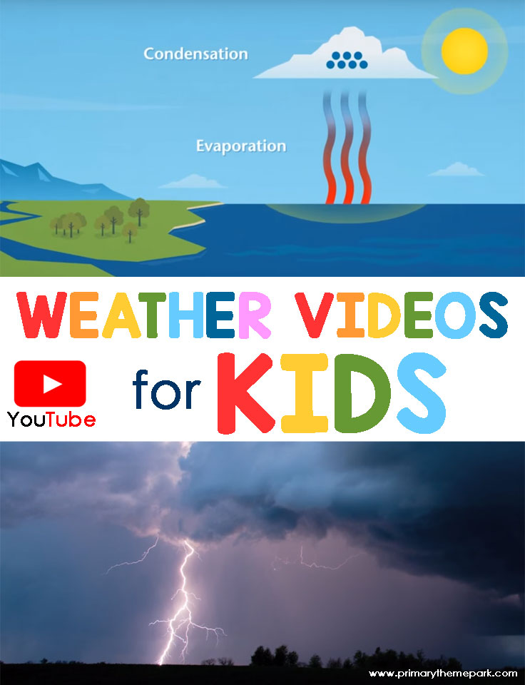 This collection of YouTube Weather Videos for Kids are a perfect addition to a weather unit!