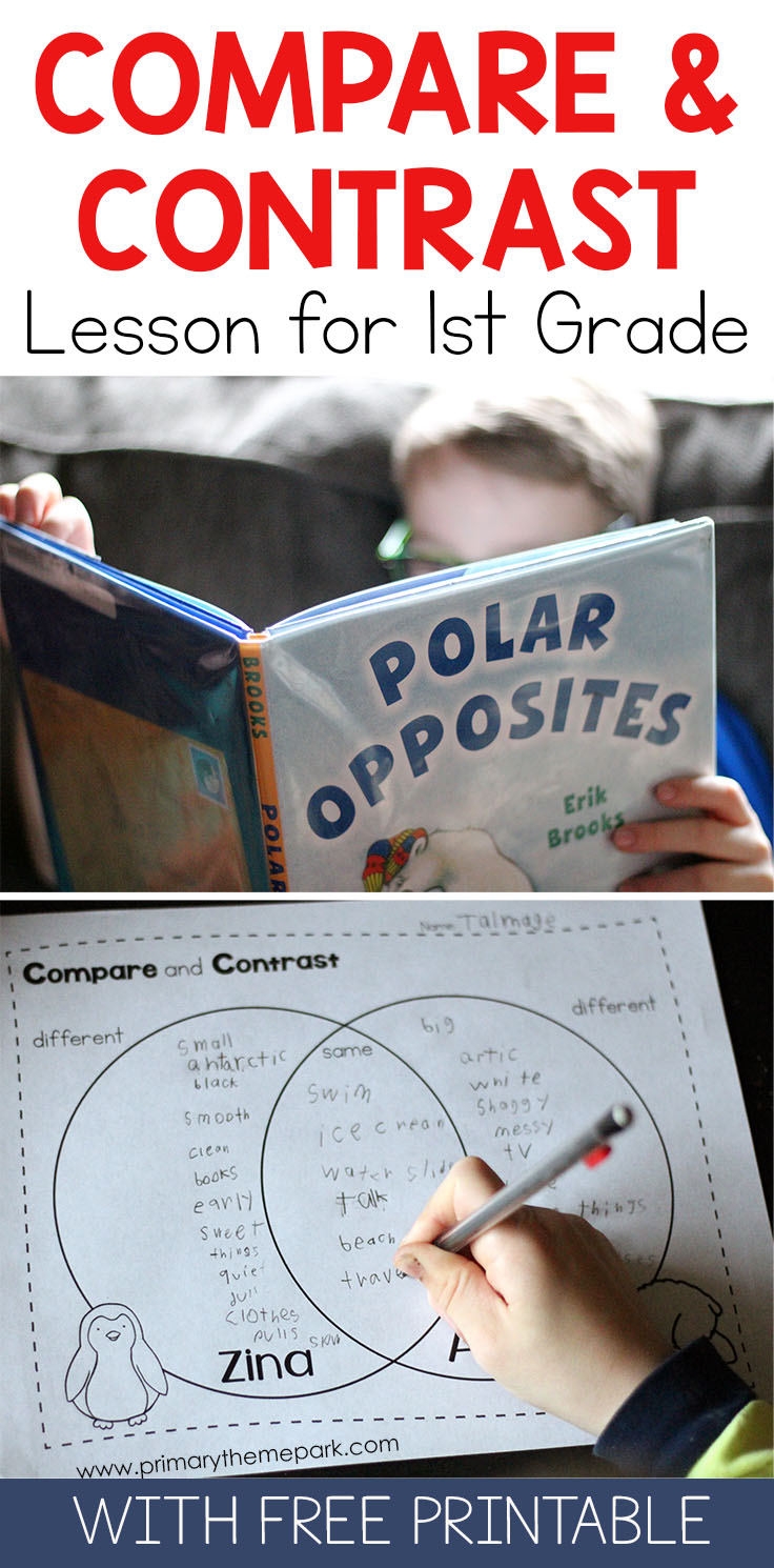 Compare and contrast activity for first grade using the book, Polar Opposites.  Great to use with a polar animals unit!