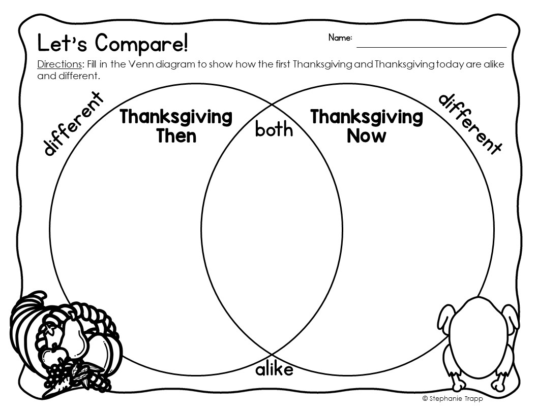 thanksgiving and christmas comparison and contrast Compare and contrast paired reading passages with compare and contrastthe holiday traditions the day after christmas is also a holiday that is.
