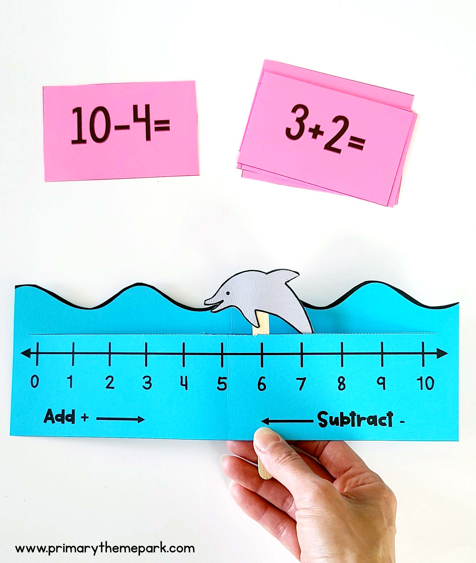 Adding and subtracting on a number line activity